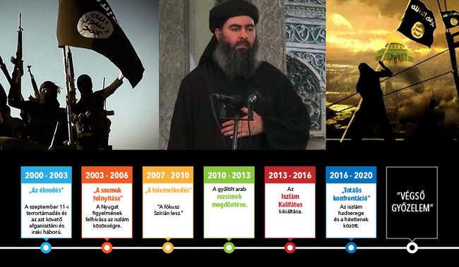 Világháborút akar az Iszlám Állam