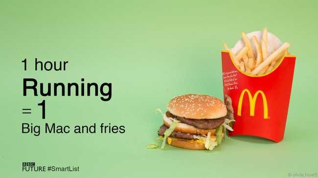 Milyen messzire kell futnod, hogy elégess egy hamburgert?
