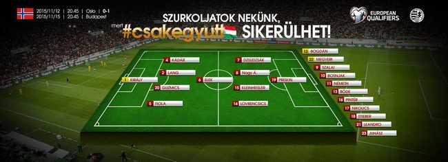 Történelmi meccs: megvan a magyar kezdőcsapat