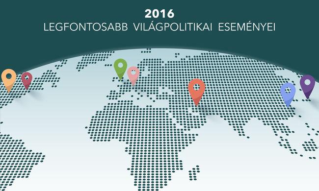 Ezekre fog figyelni a világ 2016-ban - infografika
