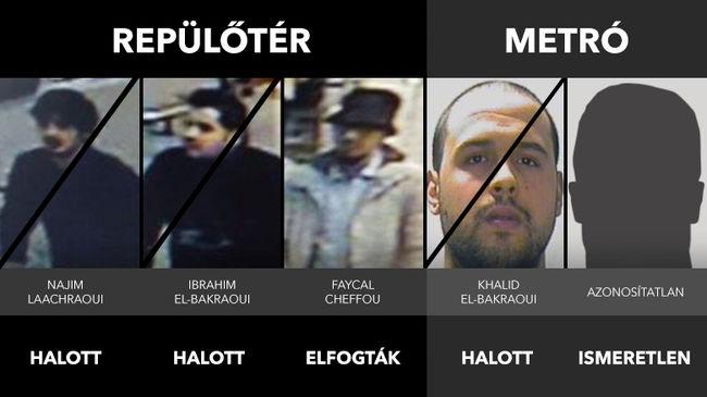 Totális terrorriadó: ezeket tudni a brüsszeli merényletekről
