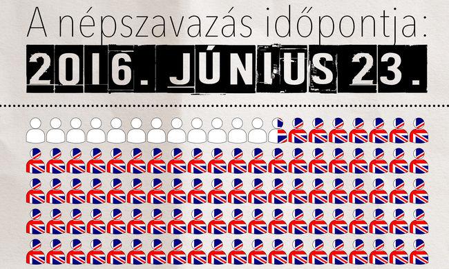 Nyolcszáz milliárd forintot bukhat Magyarország