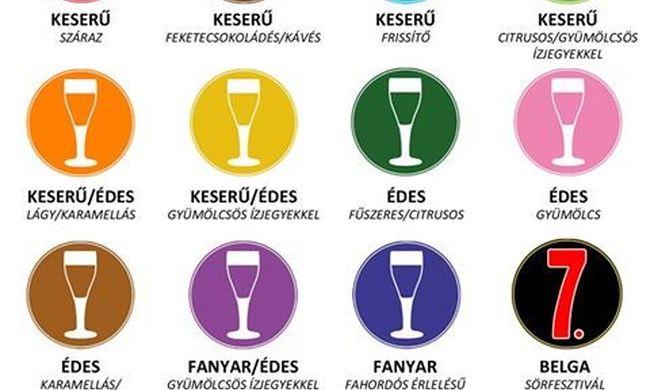 Ön szereti a belga söröket?