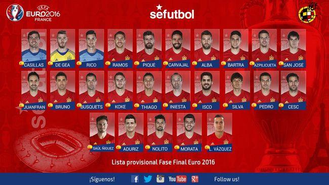 Fernando Torres, Diego Costa és Mata sem lesz ott az Európa-bajnokságon