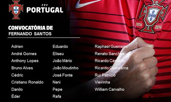 Ez a 23 portugál játékos vár a magyarokra az Európa-bajnokságon