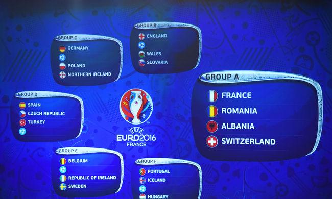 EURO 2016 - Az A-csoport bemutatása