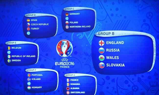 EURO 2016 - ilyen lesz a B-csoport