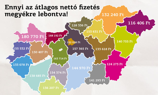 Itt keresik a legkevesebb pénzt a magyarok