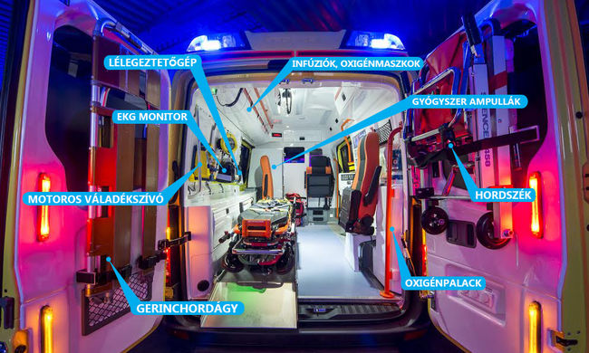 Ezt kell tennünk vészhelyzetben, így könnyíthetjük a mentők munkáját
