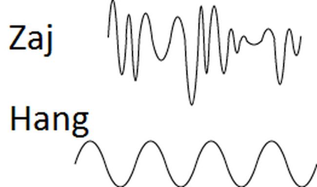 Használjuk a hangokat 1. rész