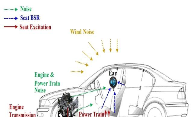 Használjuk a hangokat - Zajdiagnosztika (2. rész)
