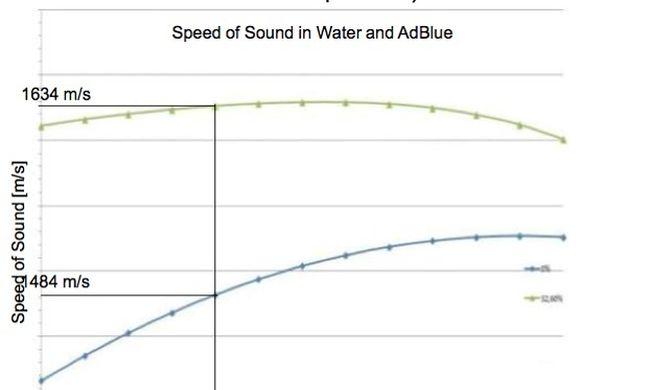 Használjuk a hangokat - Zajdiagnosztika (3. rész)